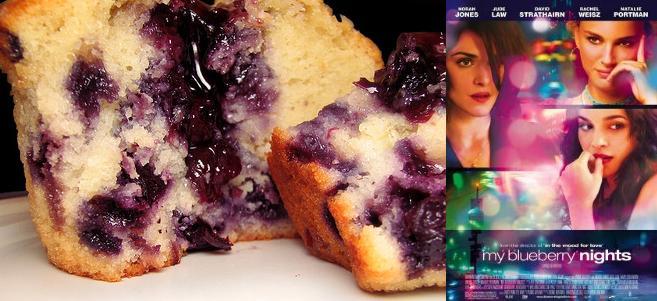 Muffin de Mirtilo